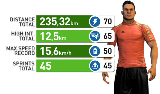 adidas micoach soccer presented by xavi hernandez and featuring